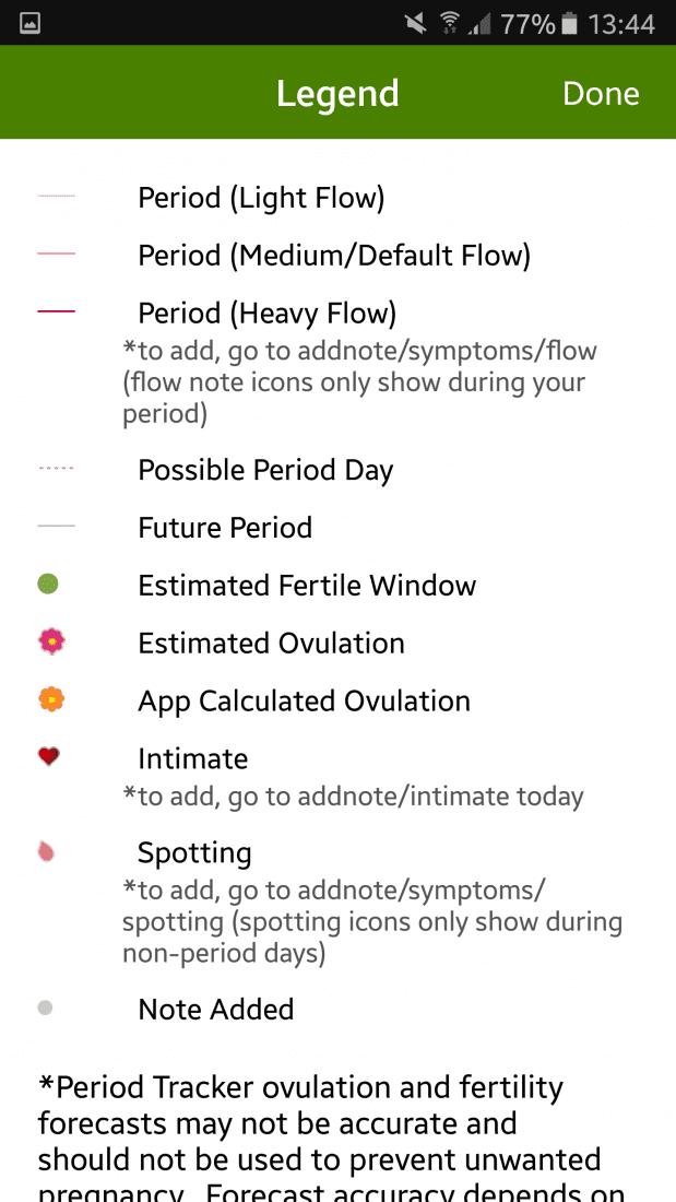 Best Period App for Female Travelers